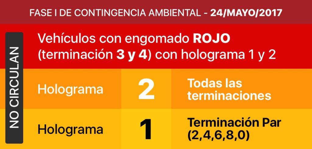 Contingencia-Op-Par-Rojo-Fecha@3x