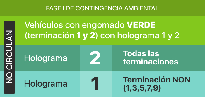 Contingencia1-Non-Verde
