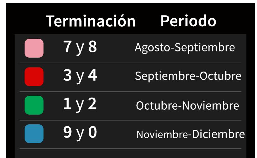 Calendario Verificación CDMX 2020