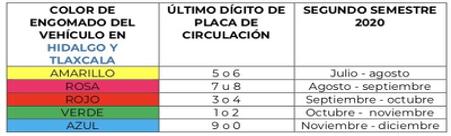 Verificación: Hidalgo y Tlaxcala