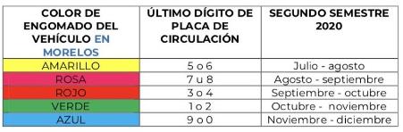 Verificación: Morelos