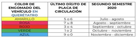 Verificación: Querétaro
